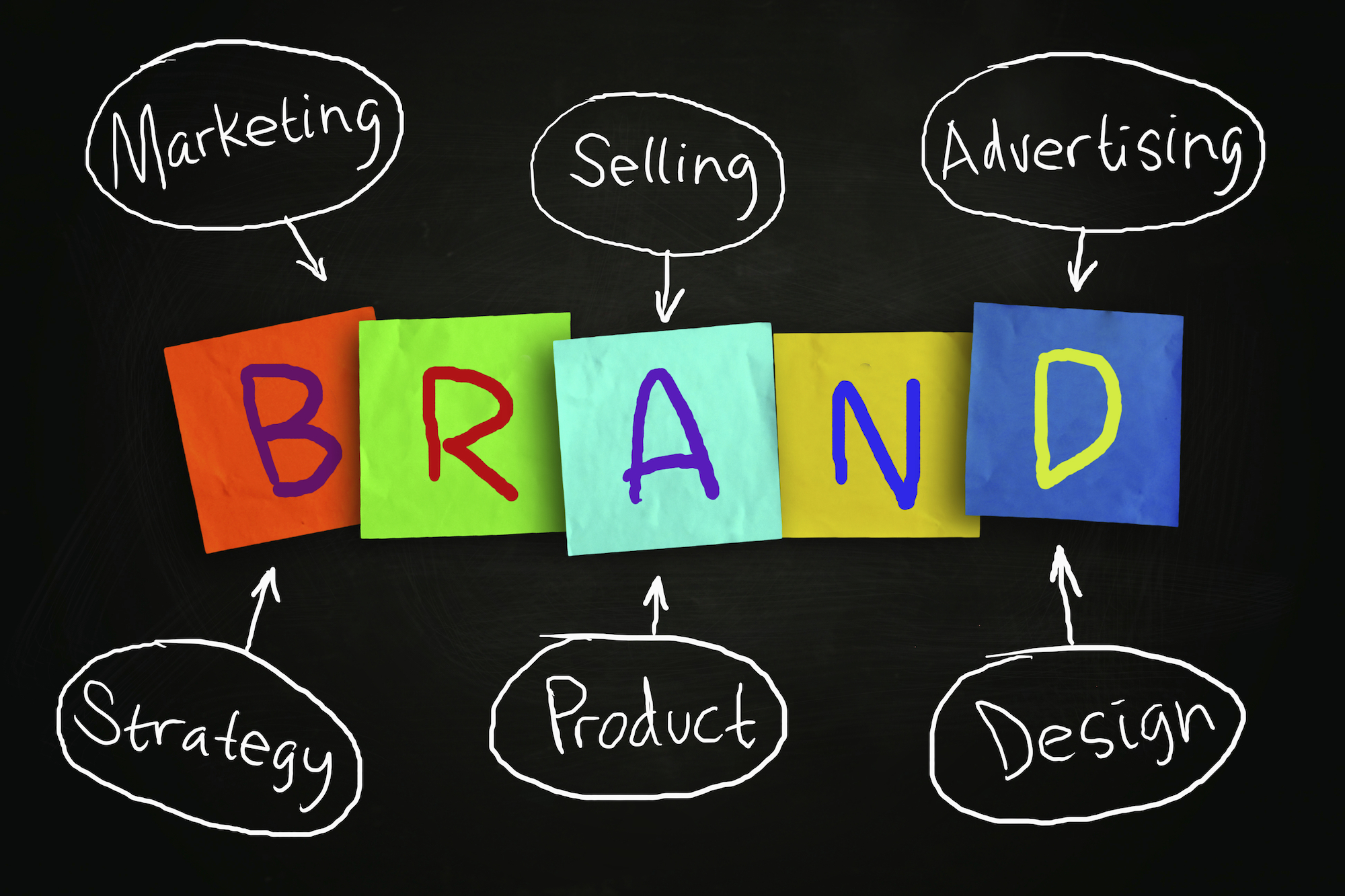 Utelier - fashion branding basics