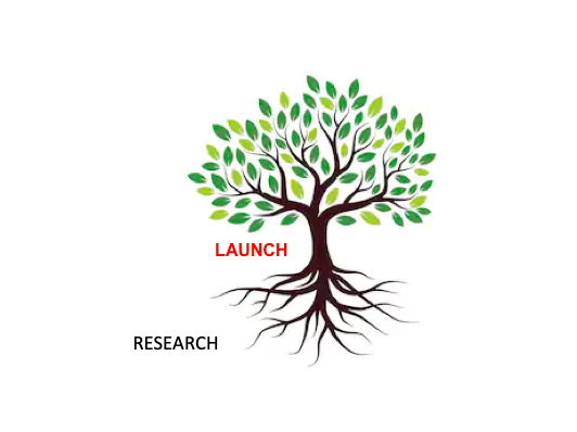 FASHION-NICHE-LAUNCH-TREE-FORMULA