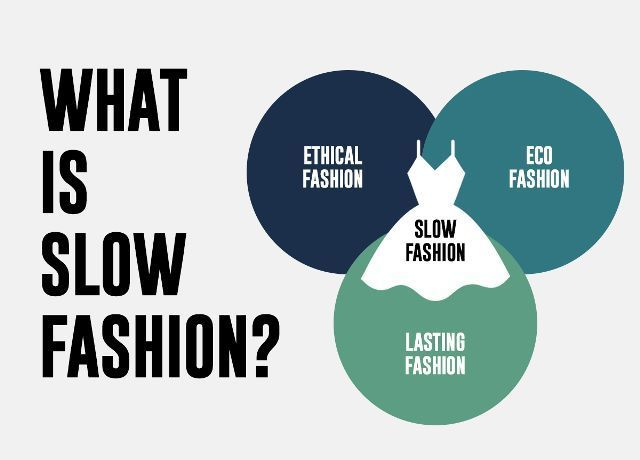 sustainable-fashion-terminology